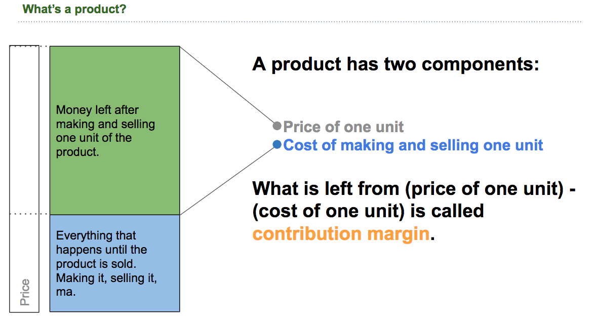 The two features of a product