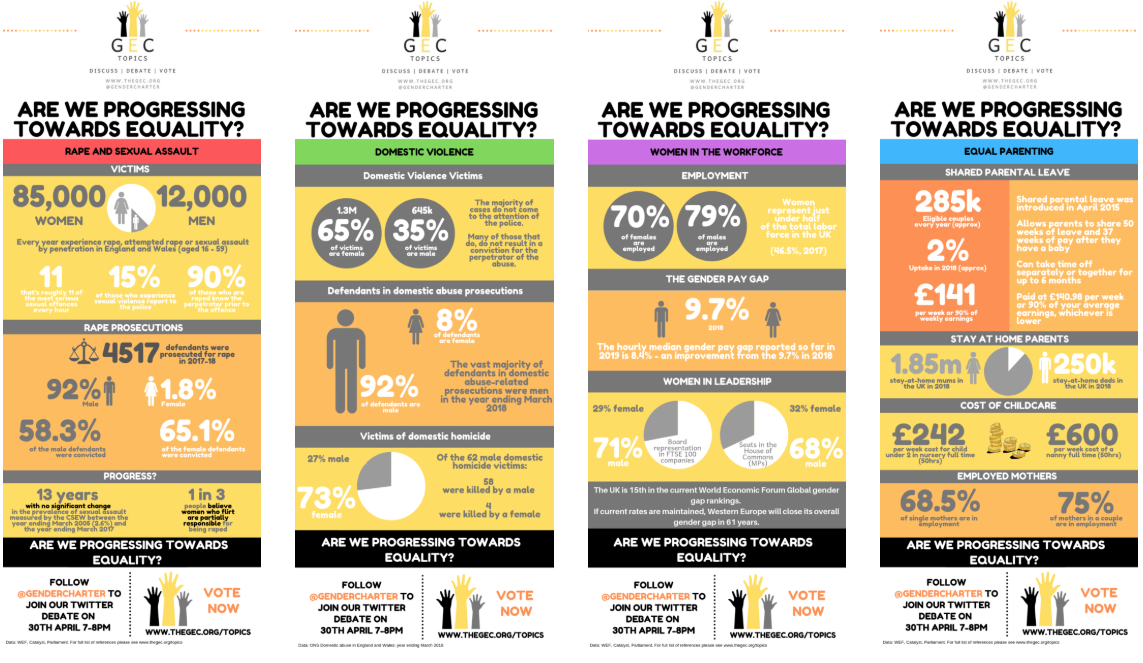 The GEC: Equality Snapshot 2018