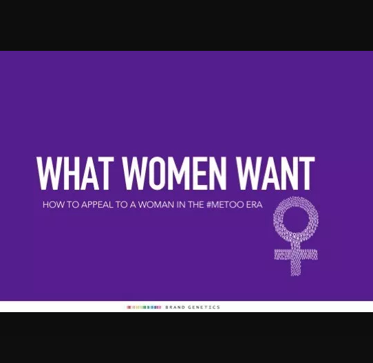 Read: Brand Genetics  What Women Want