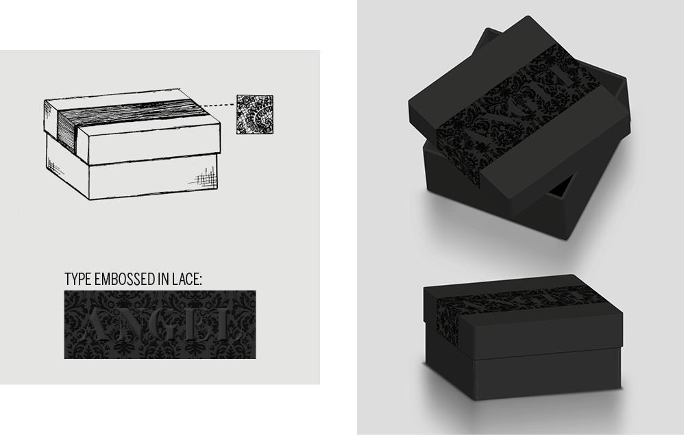 concept_box.png