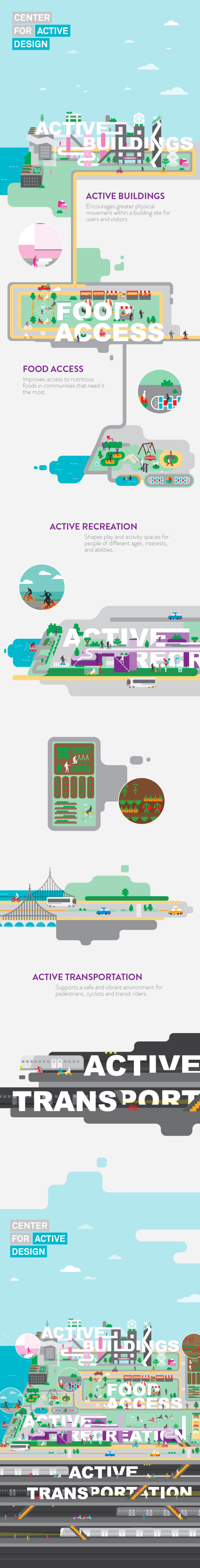 Infographic Illustration  Design and Animation by SQUAT New York