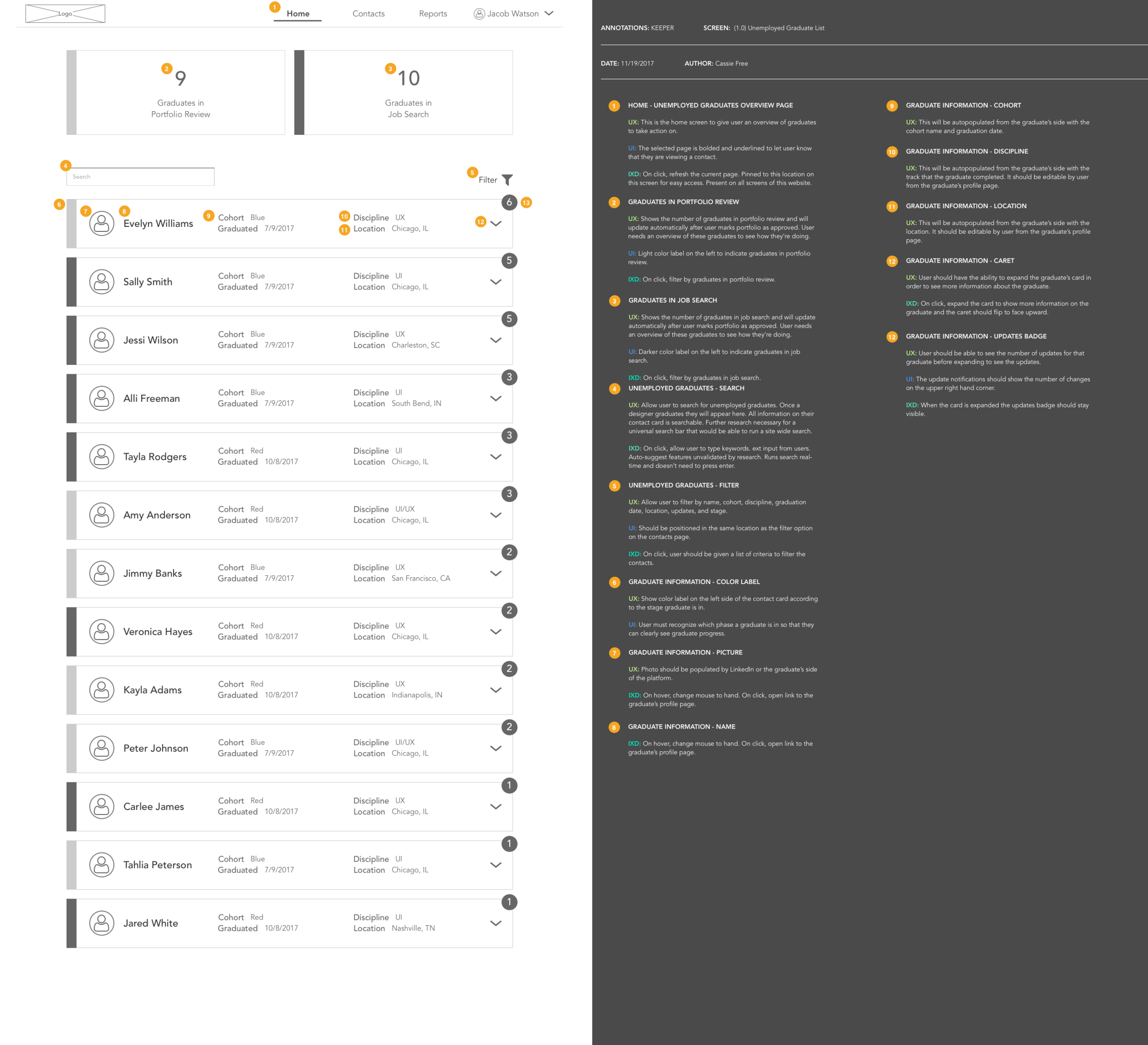 Annotated Wireframe 1.png
