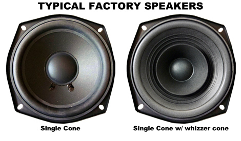 Typical OEM car speakers