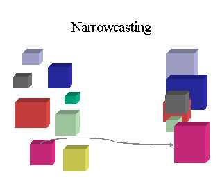 narrowcasting.jpg