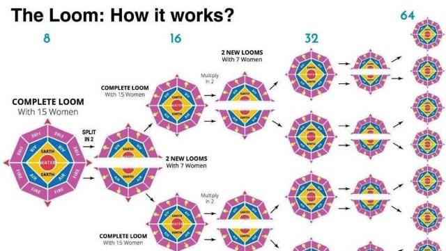 loom scheme.jpg
