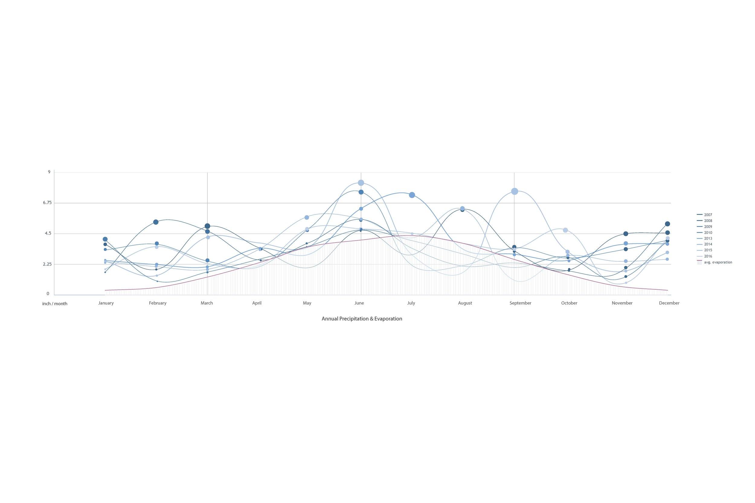 Site_analysis.jpg