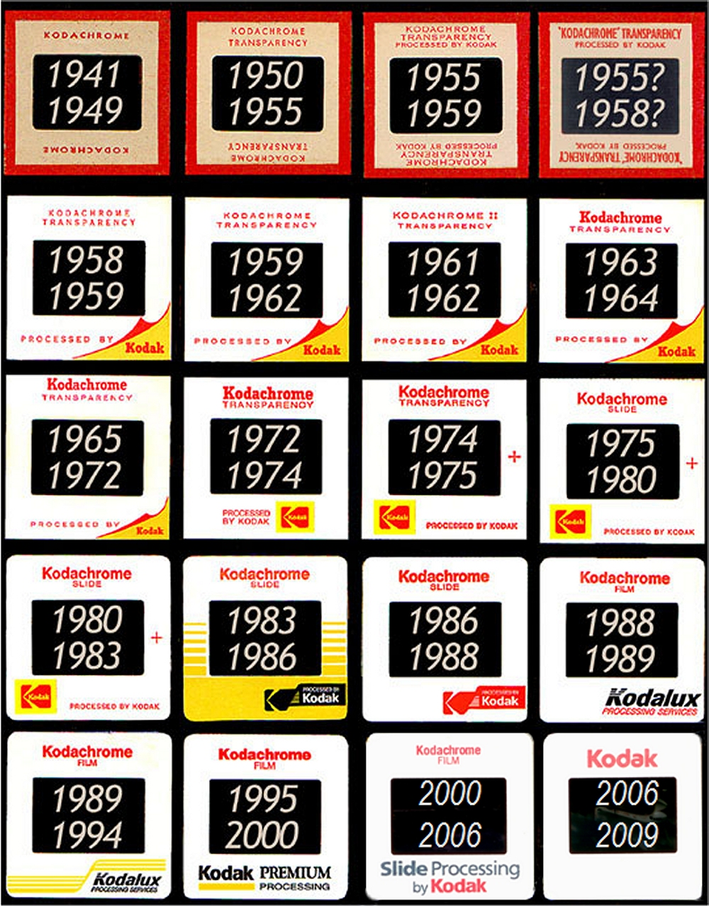 A history of Kodachrome Slide Mount Designs