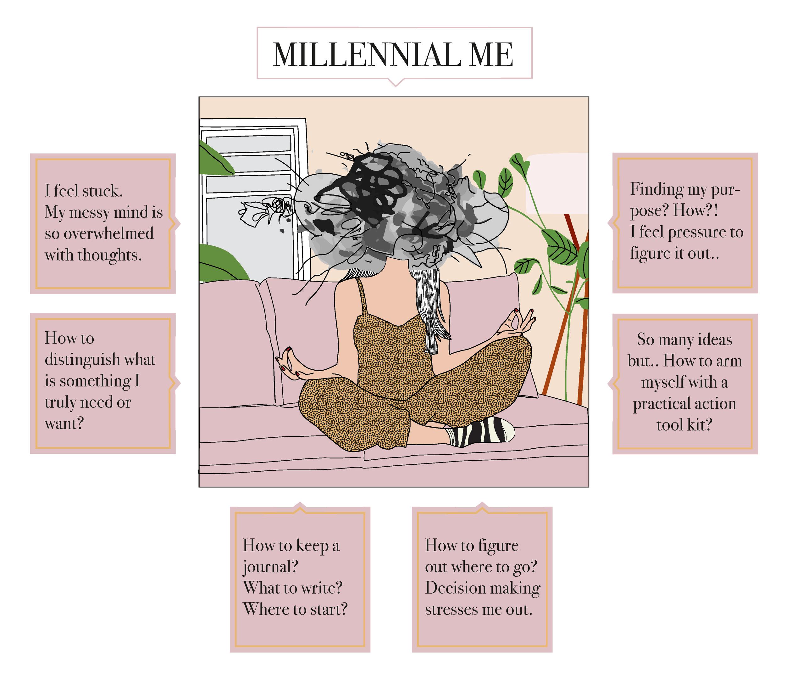 Millennial me_talkbubbles.png
