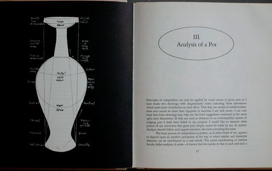 A-Potter's-Challenge,-Leach.jpg
