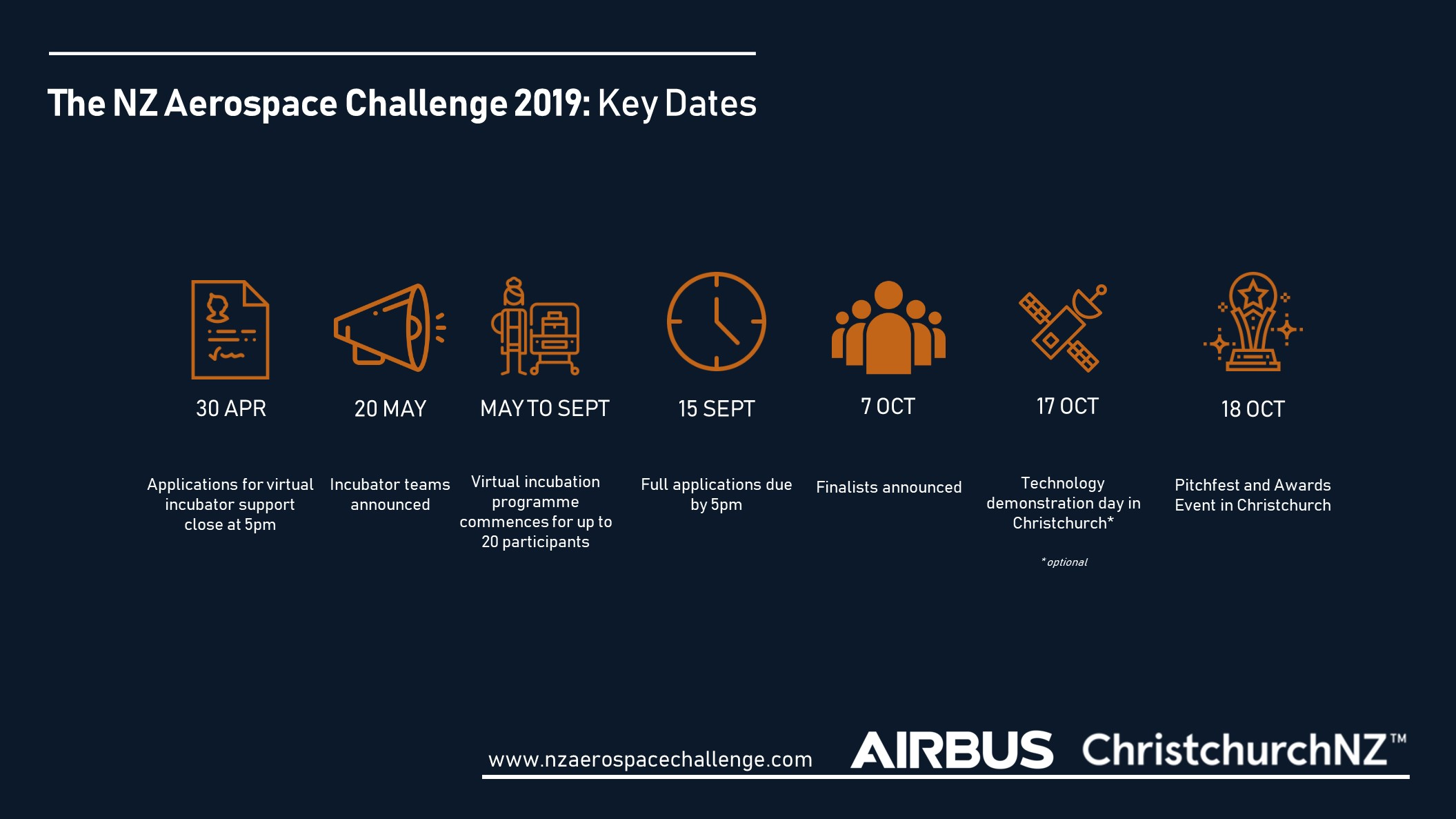 aerospacechallengeinfographic8.jpg