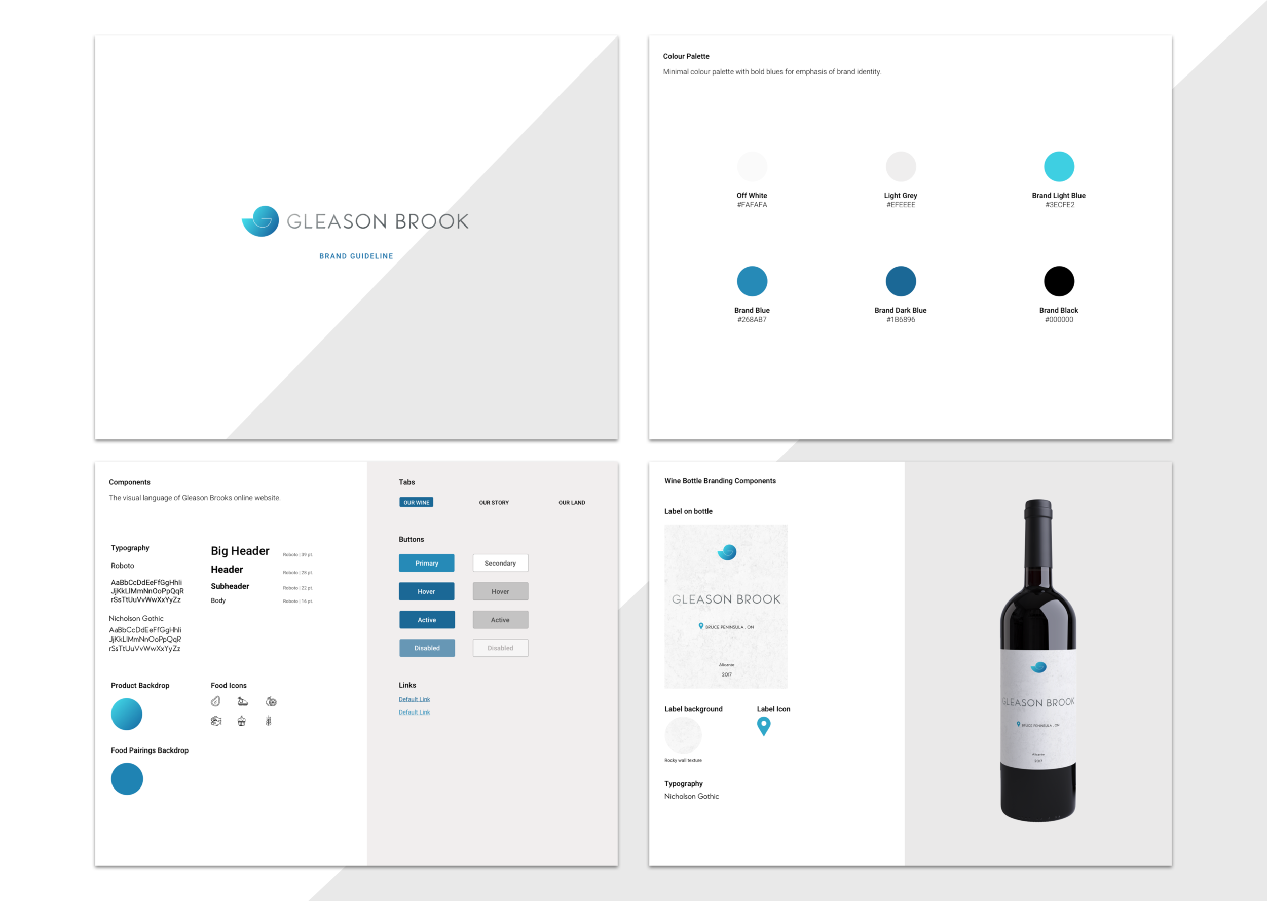 A Sample of the Branding Guideline