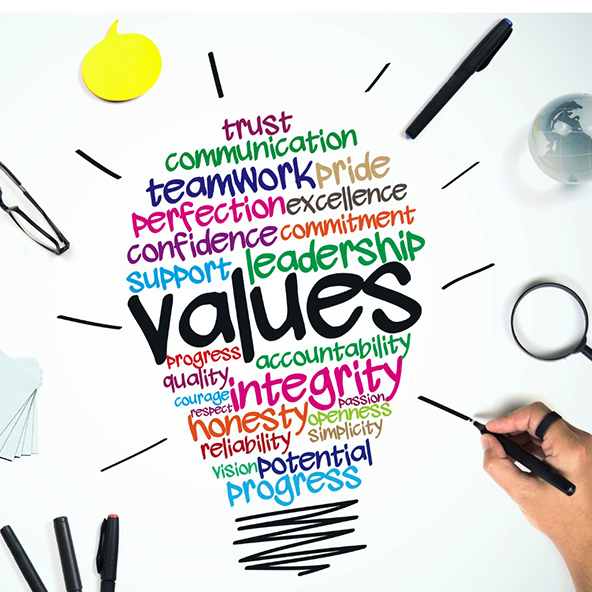 values concept.jpg
