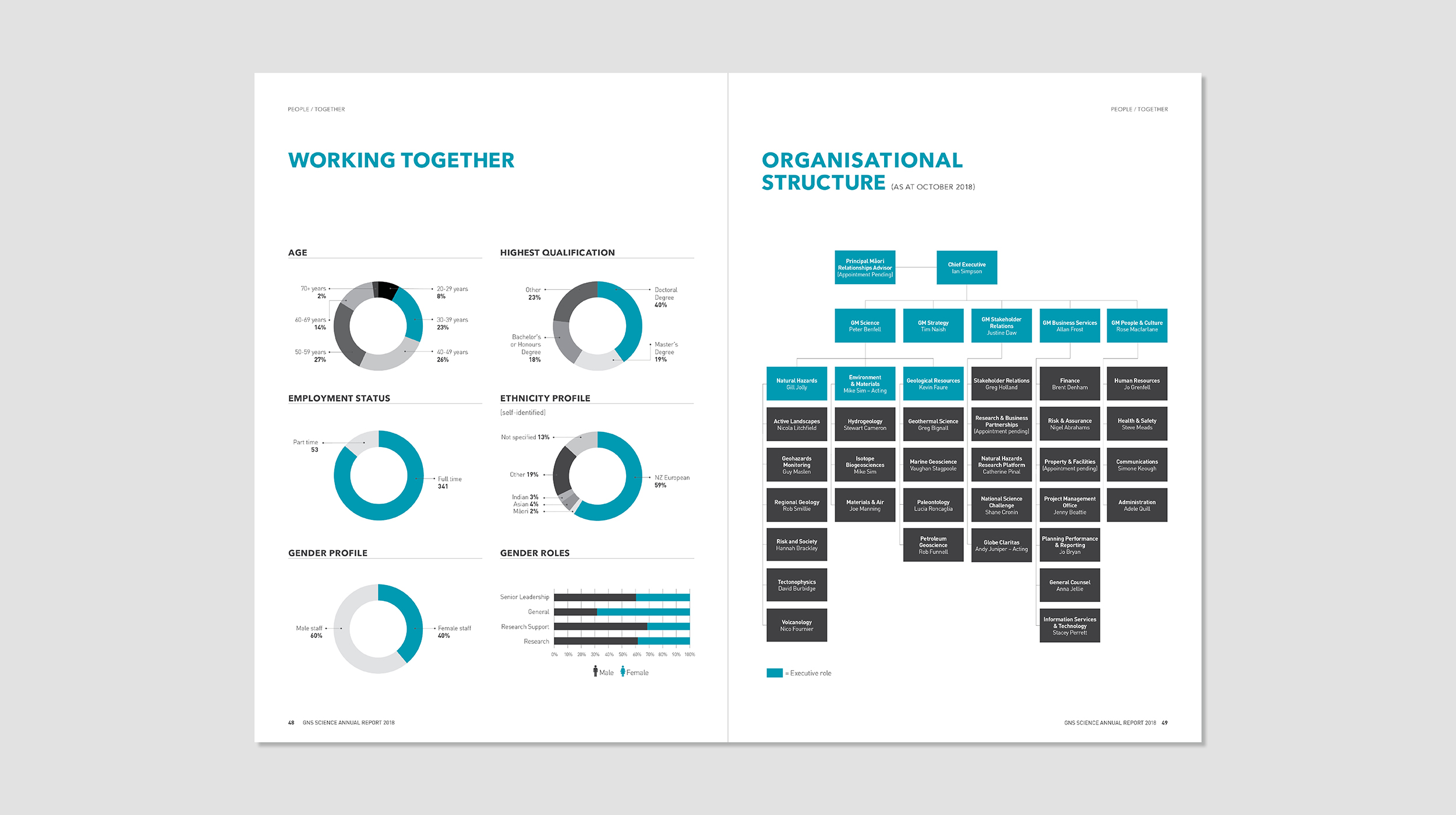 GNS-Annual-Report-2018-Case-Study_2018_8.jpg