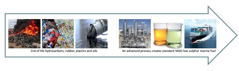 Overall Process Image v4.jpg