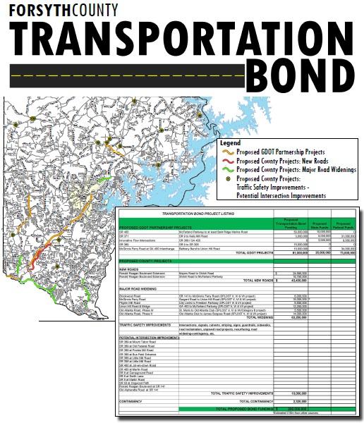 FoCo Transportation Project List - Full.jpg