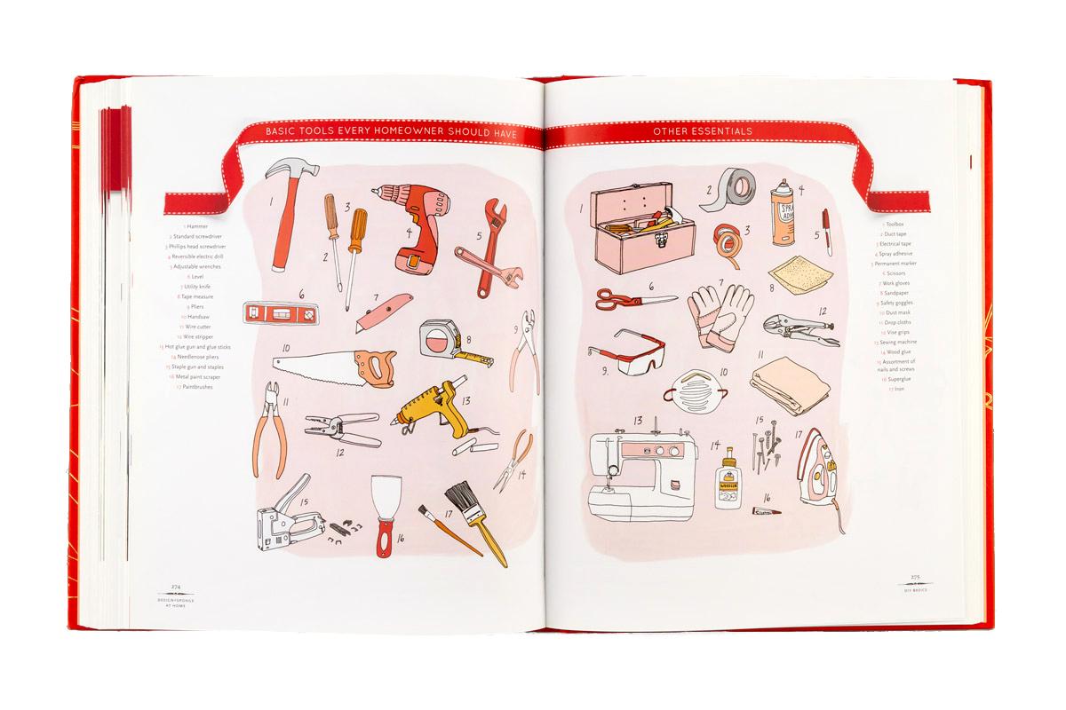 Design Sponge At Home Julia Rothman