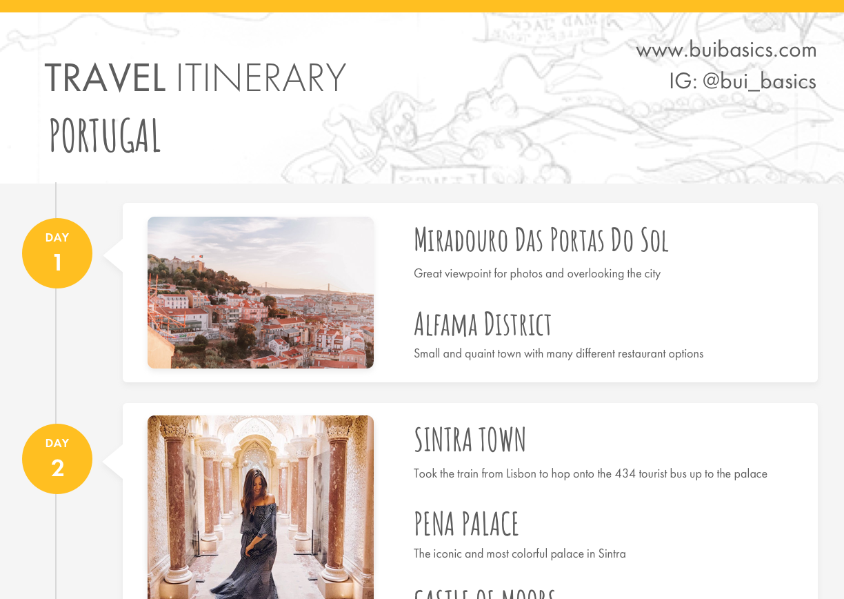 Itinerary_Portugal 2.png