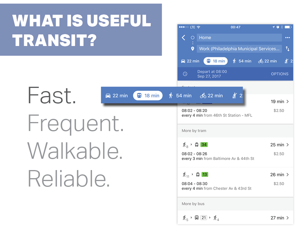 Useful Transit #1