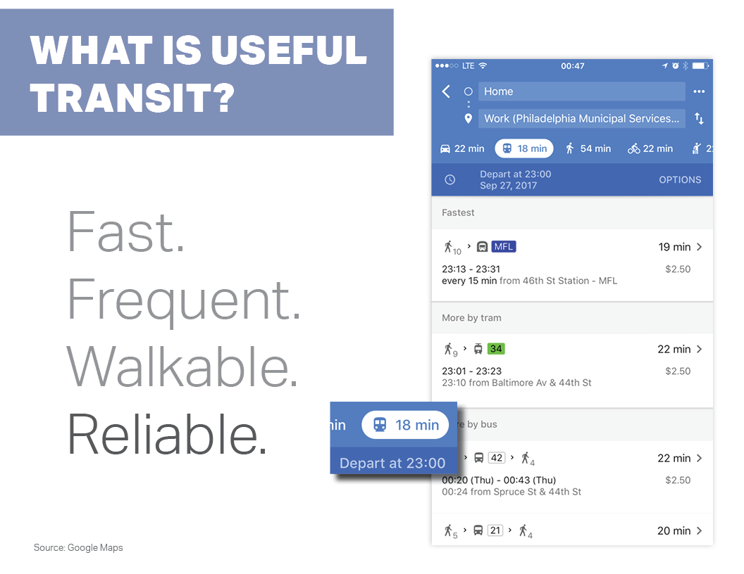 Useful Transit #4