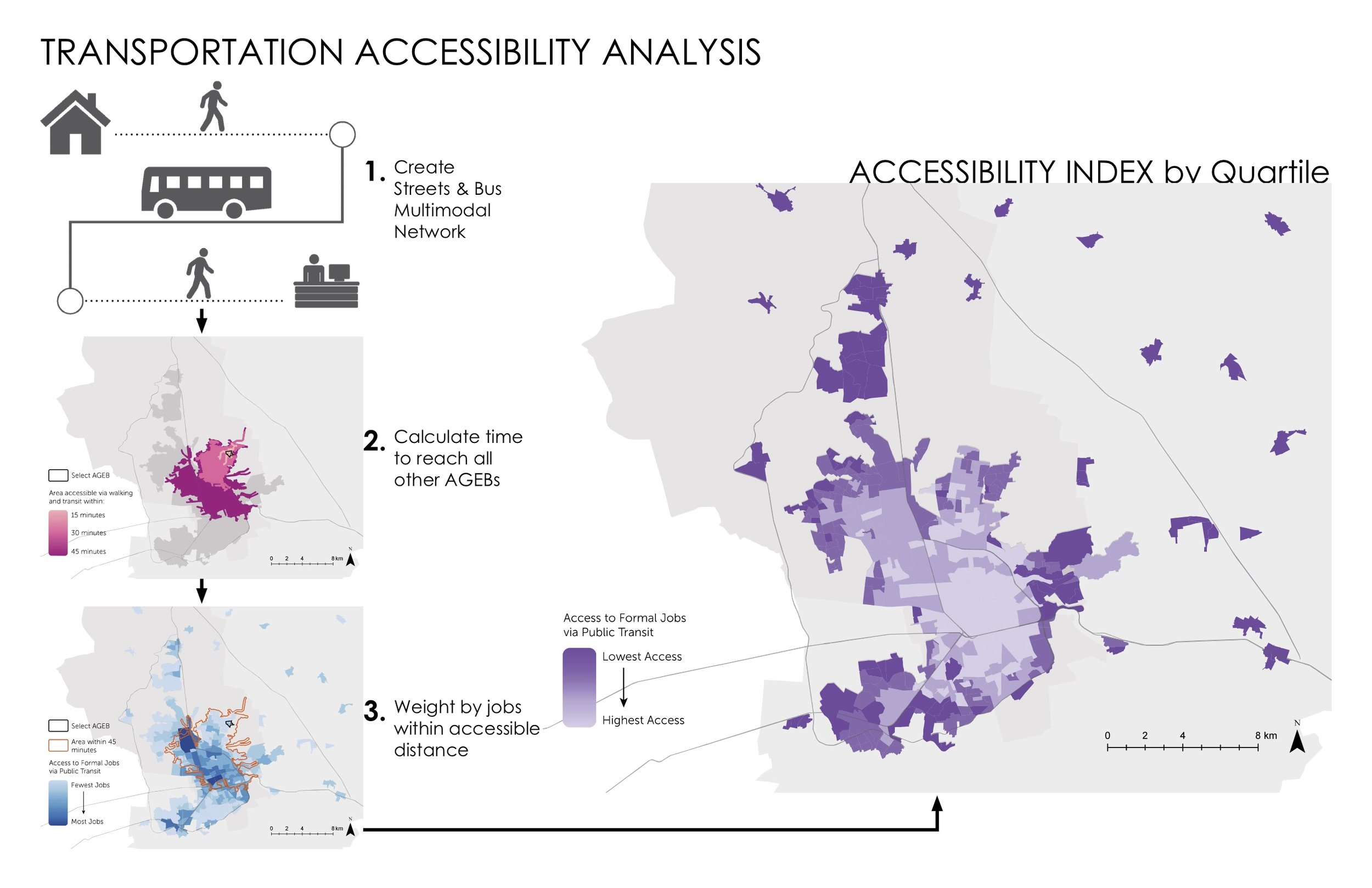 Transportation Accessibility Analysis - Querétaro, Mexico