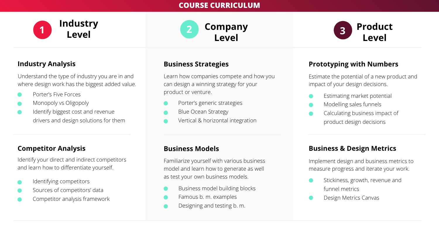 dMBA curriculum.png