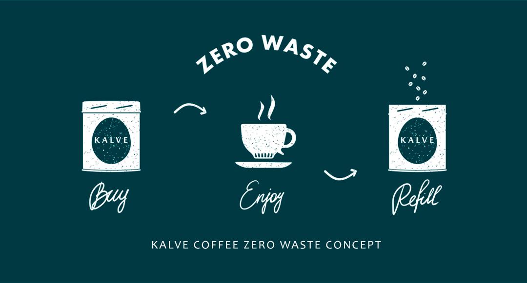 Kalve_coffee_zero-waste (2).jpg