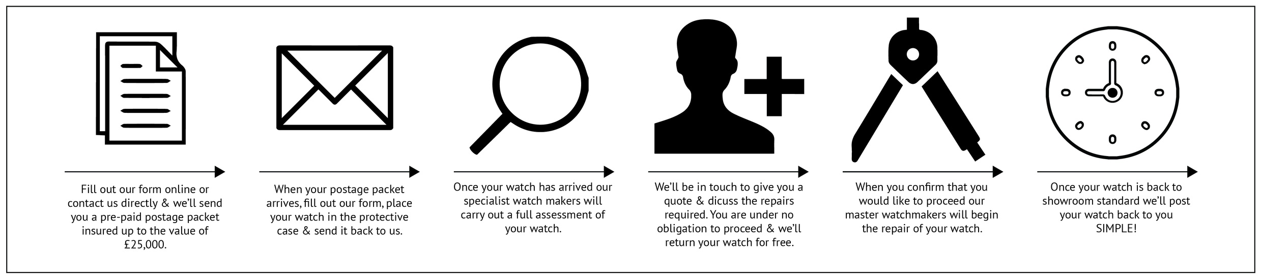 Pre-paid postage service to bring your watch back to showroom standard.