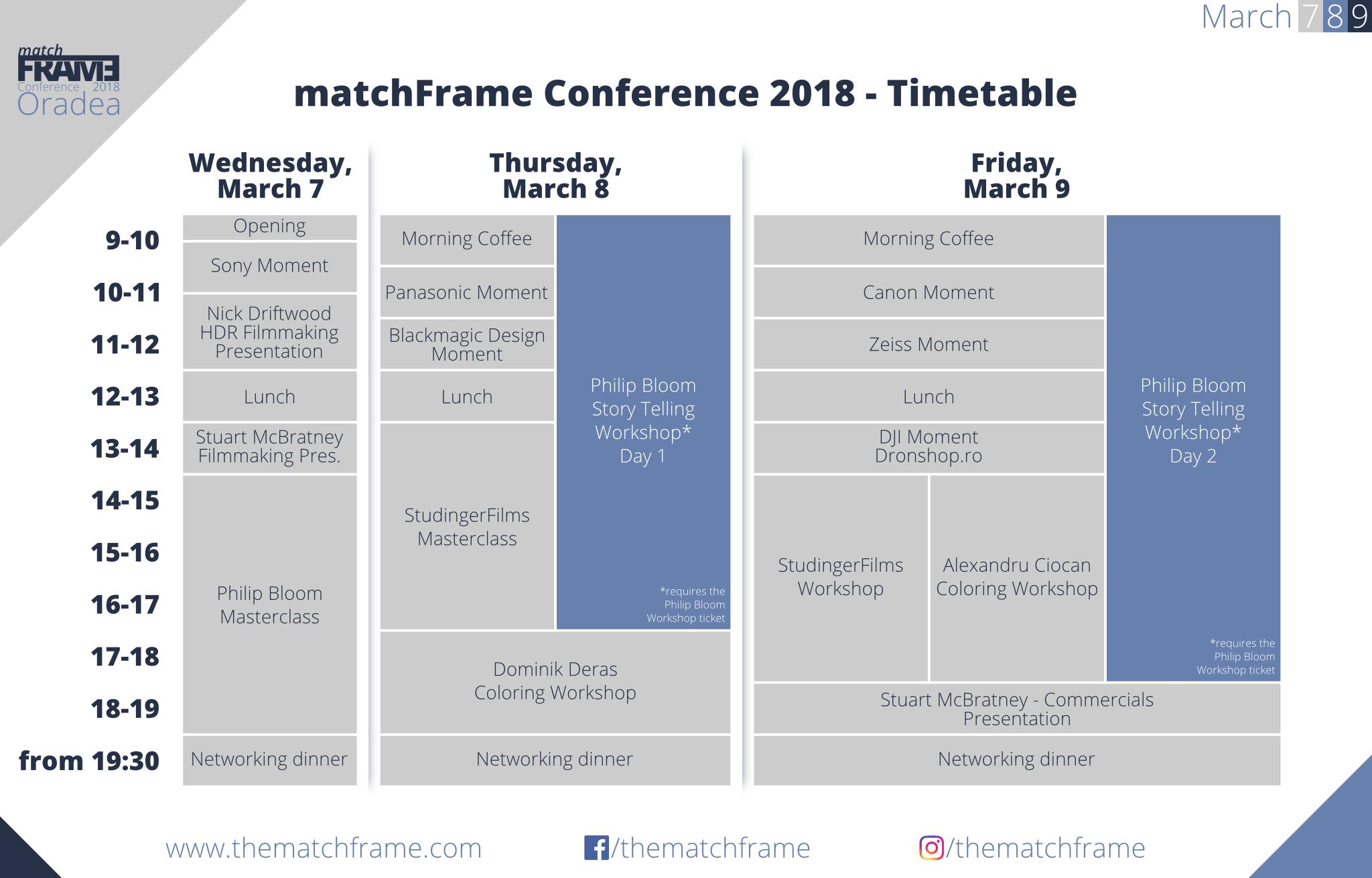 matchFRAME - Program