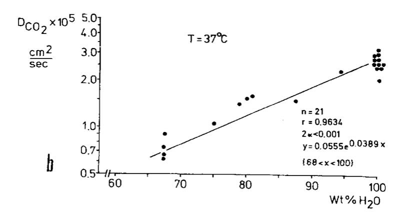 AJV WP6 Graph.png