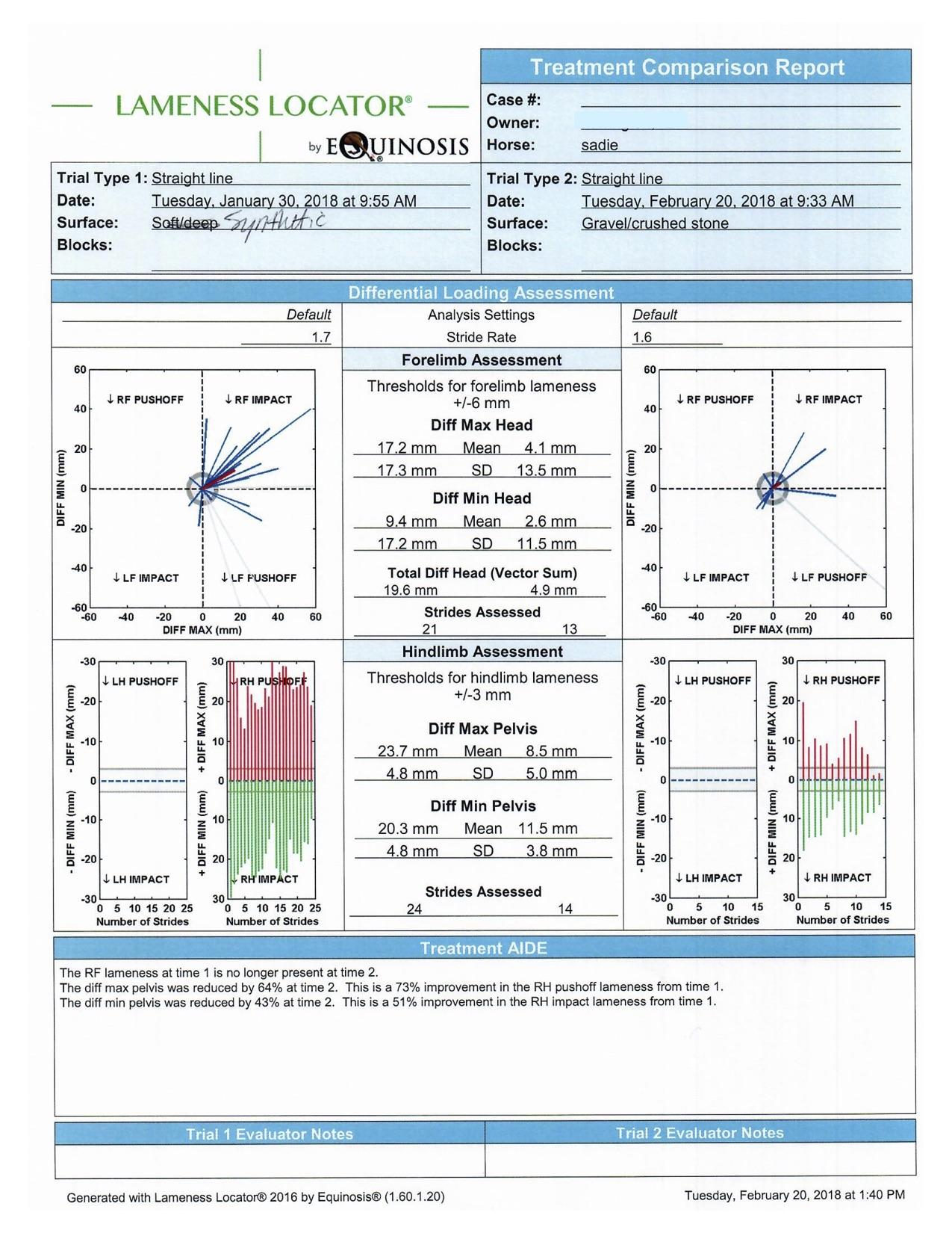 AJV Sadie Lameness Locator results.jpg