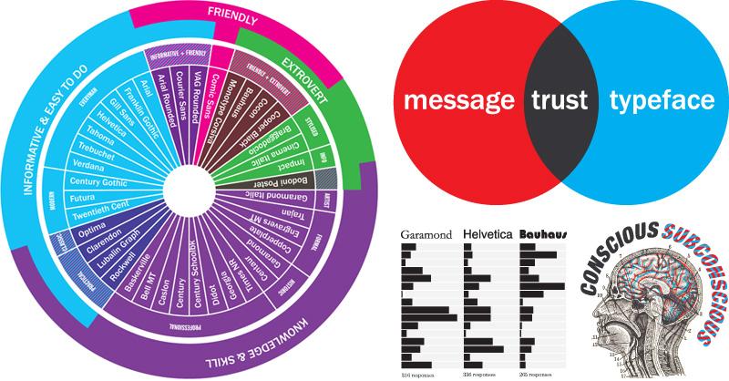 message trust typeface