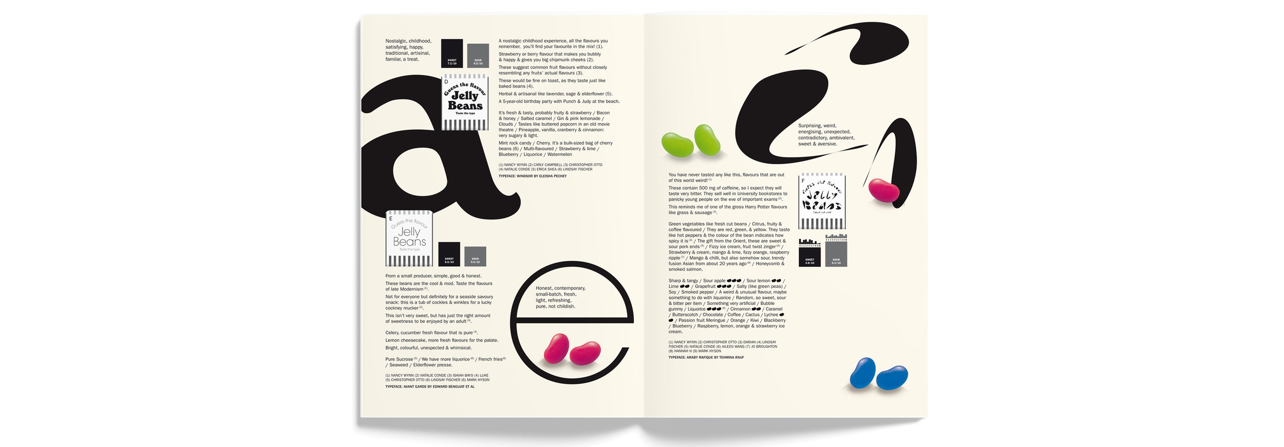 Delicious Sweet & Sour Fonts by Sarah Hyndman