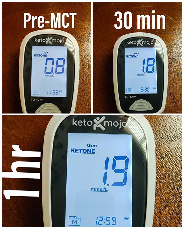 Ever wondered if #mctoil actually raises ketones effectively? Check out my 1hr ketone experiment with 1TBS of MCT oil on YouTube at The Herbal Equivalent channel! @ketomojo The conclusion? Yes! MCT oil does effectively raise ketones rapidly and helps to provide a quick source of energy. We also have a podcast episode covering MCT which can be found on #itunes #spotify #stitcher and #googleplay  #keto #ketogenicdiet #ketones #ketomojo #mct #ketonetesting #selfexperiment #experiment #supplements #supplementscience #highfatdiet #inketosis #paleo #theherbalequivalent #hequals