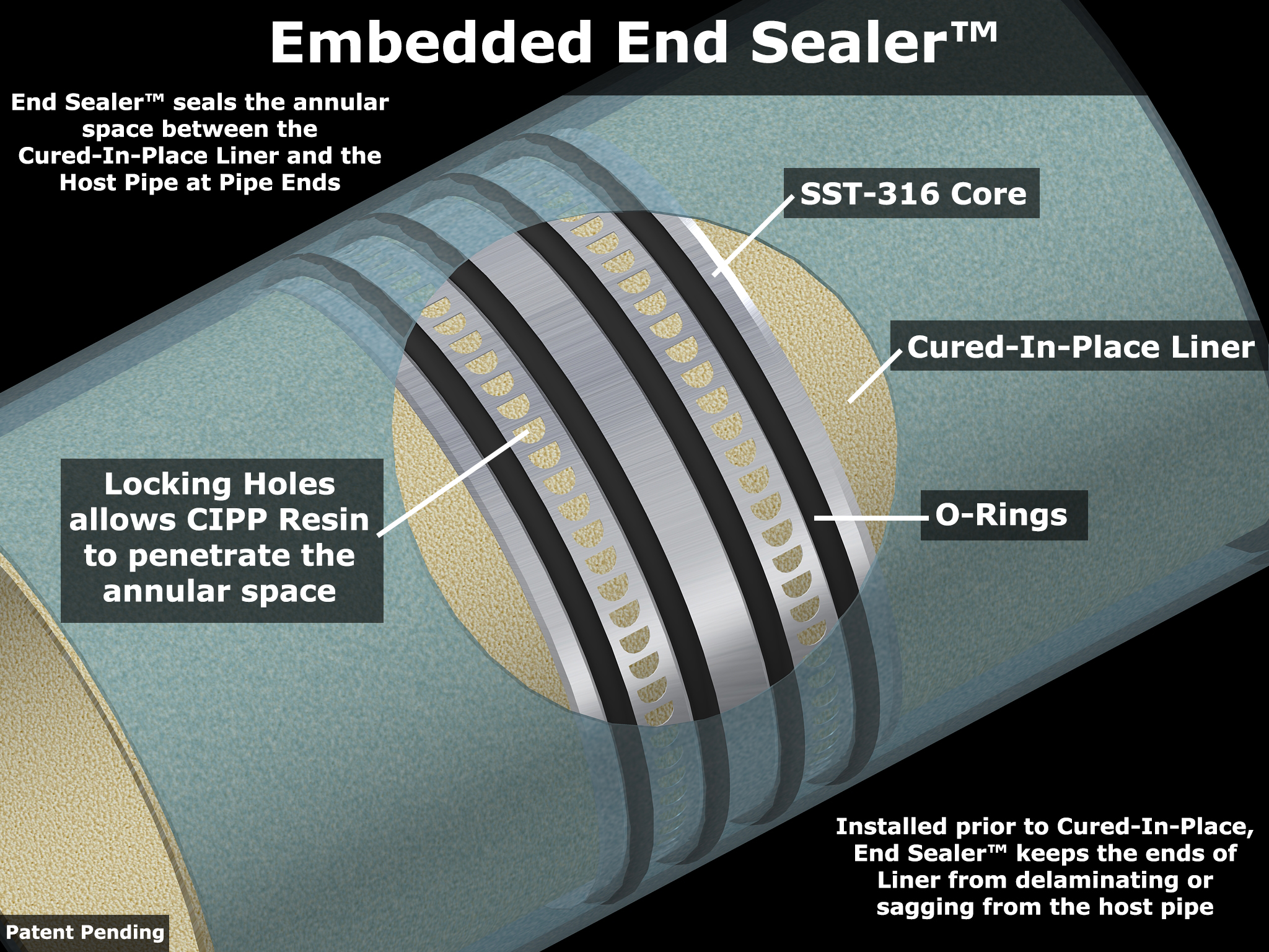 Embedded End Sealer.jpg