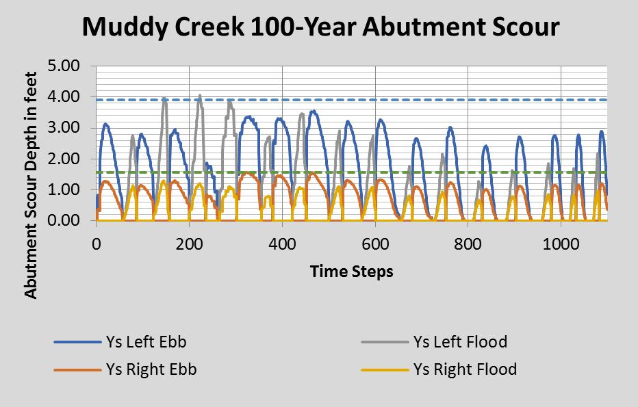 Muddy Creek_web.png