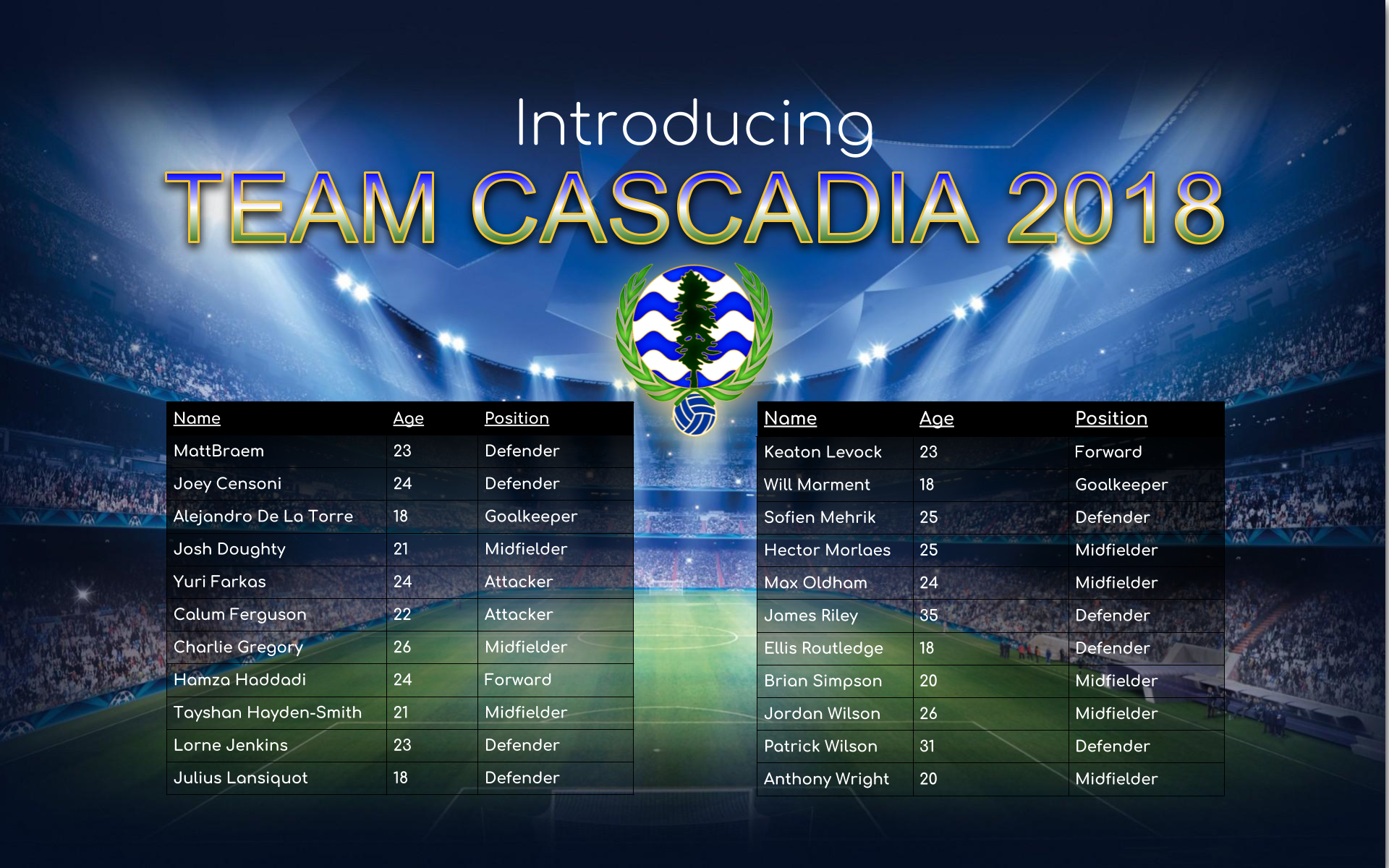 Team Cascadia Roster 2018 .png