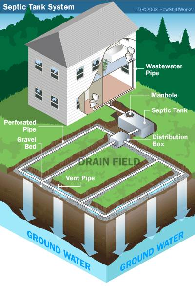 Septic system schematic.jpg