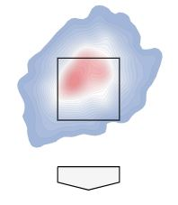 2014 fastball locations.JPG