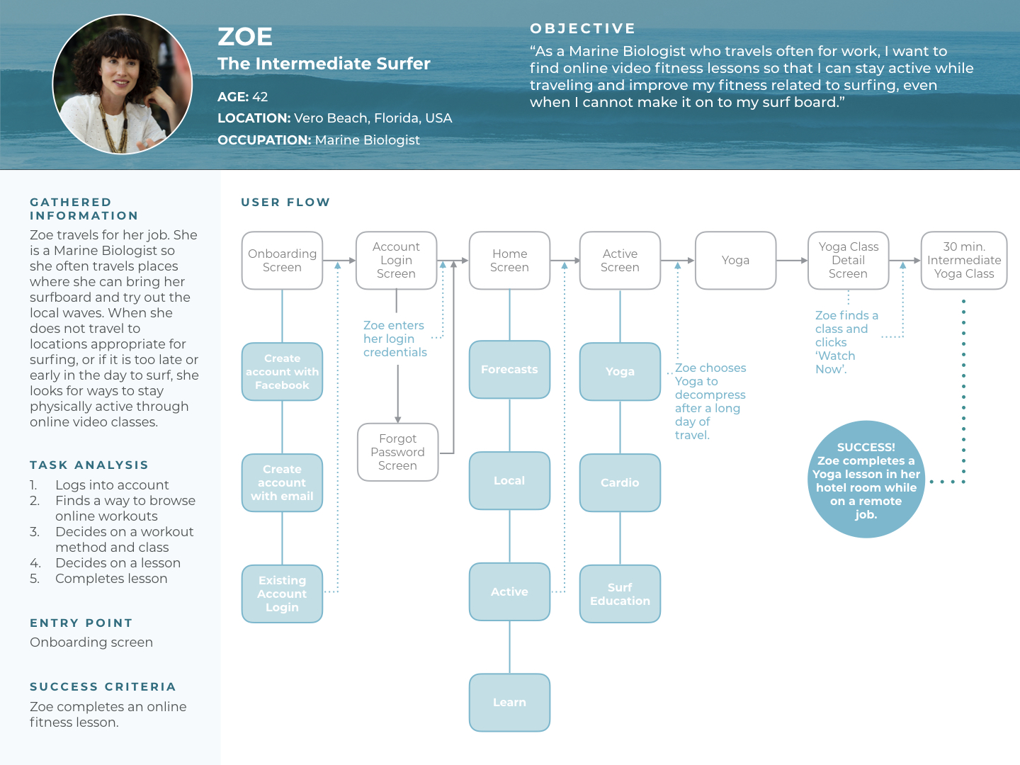 Ashley Mae Gall_Task Flow 1.jpeg