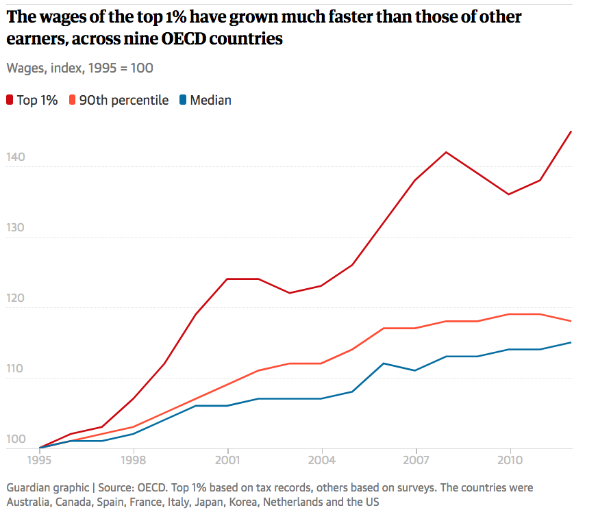 wages graph.png