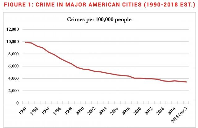 2018 crime data.jpg