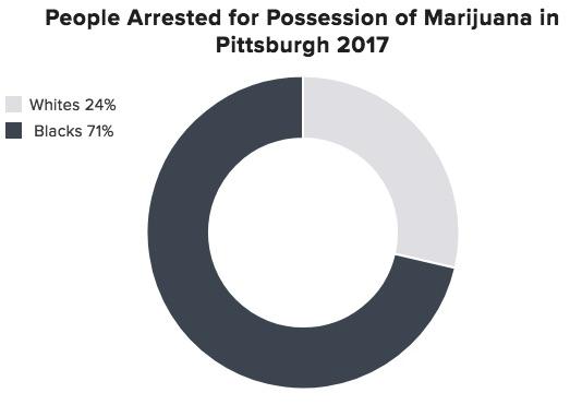 pittsbugh marijuana law.jpg