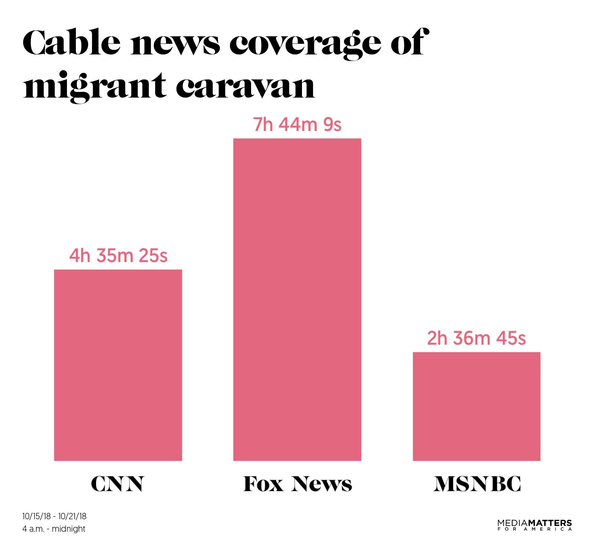 Caravan_Coverage.png