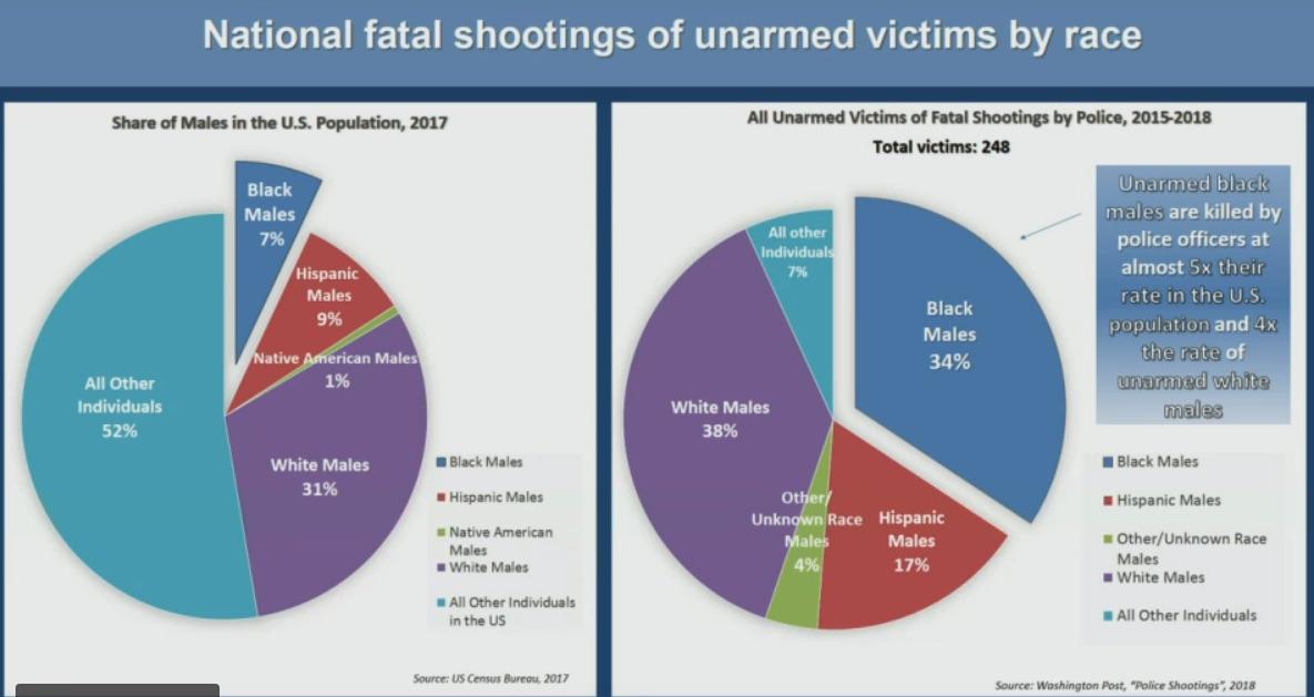 cops kill black males.jpg
