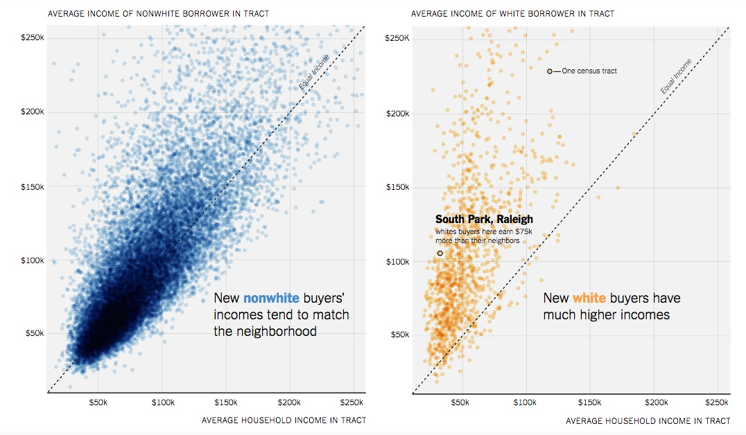 NYT chart homebuyer.jpg