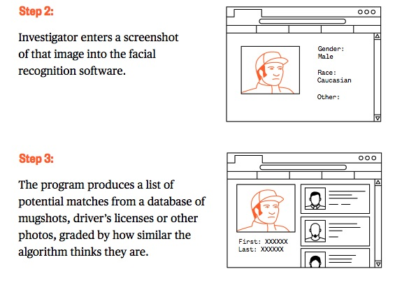 facial recognition bs.jpg