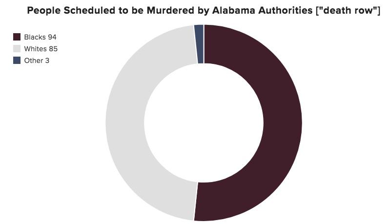 Alabama Death row 2.jpg