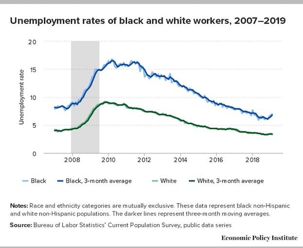 unemployment rate .jpg