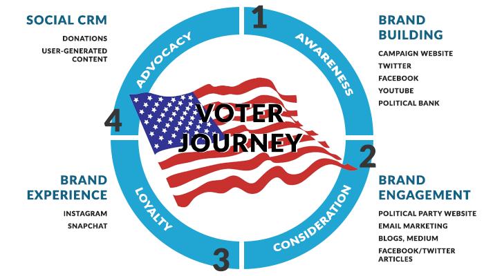 Voter-Journey.png