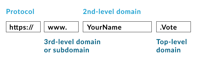 Domain-Breakdown2.png